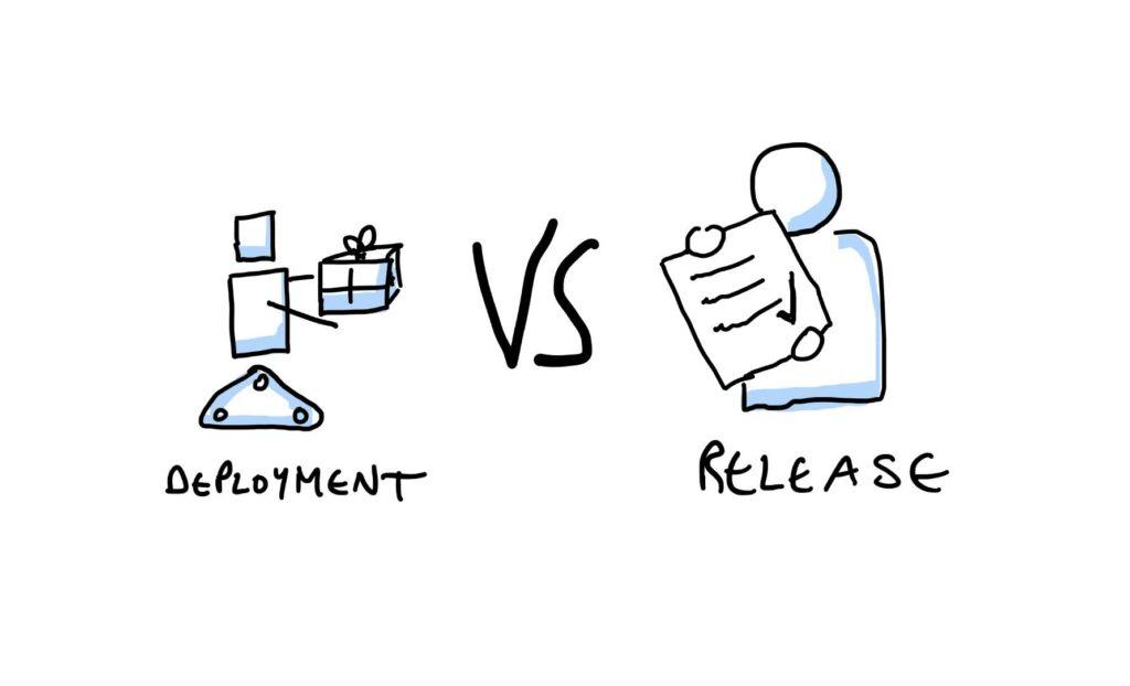 Deployed vs Released